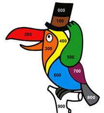 I culori di a classificazione Dewey
